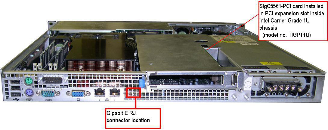 VoIP Server Configuration Examples