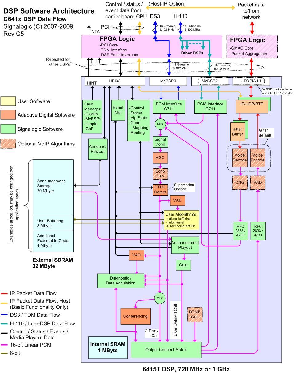 pdf Econométrie appliquée : Synthèse