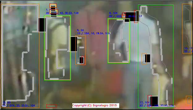 Suspect detection algorithm shown in analysis mode.  Two subjects are being tracked simultaneously in real-time, one with a backpack and one carrying a bag